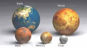 gugusan planet dalam