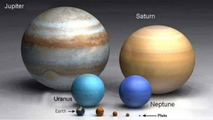gugus planet dalam tata surya